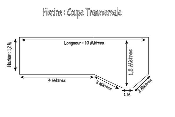 Schéma Piscine